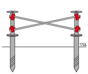 継ぎ足し杭(ダブルフランジ)を使用した際の強度不足を補強します。