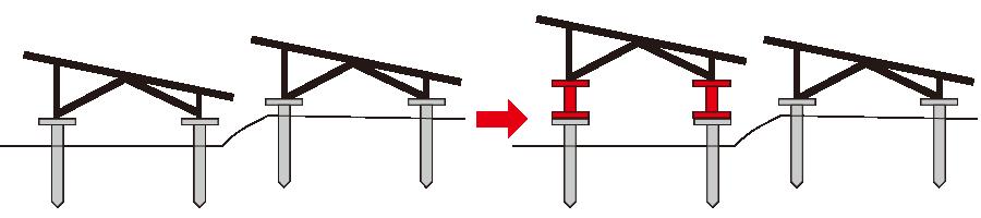 ダブルフランジ使用例