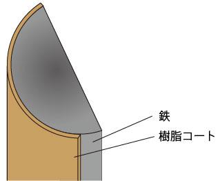 樹脂コートフェンス
